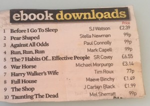The Kindle Charts - February 2012